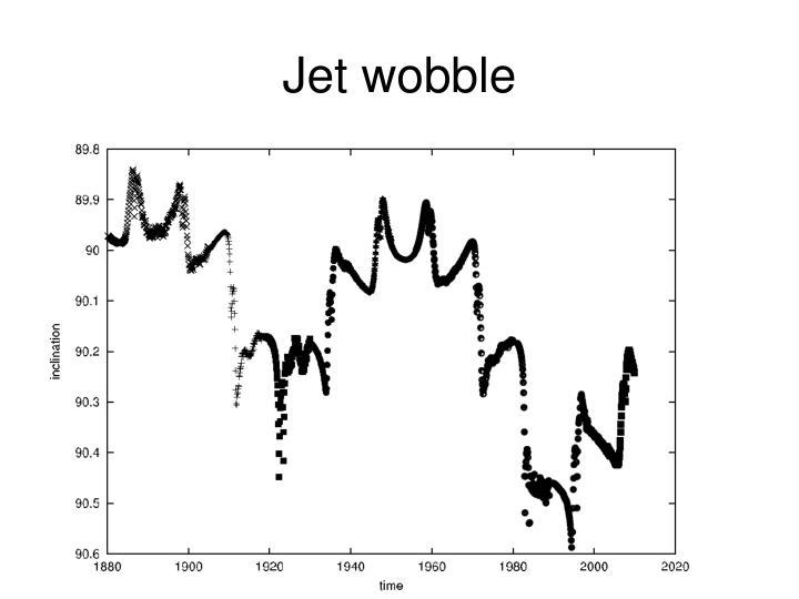 Jet wobble
