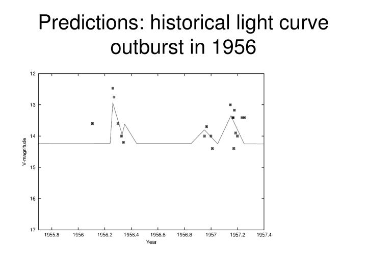 Predictions: historical light curve  outburst in 1956