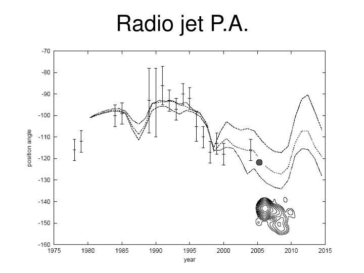 Radio jet P.A.