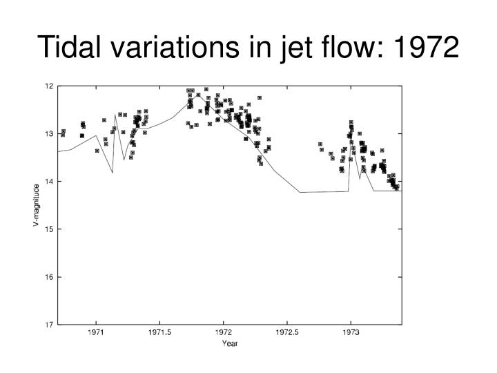 Tidal variations in jet flow: 1972