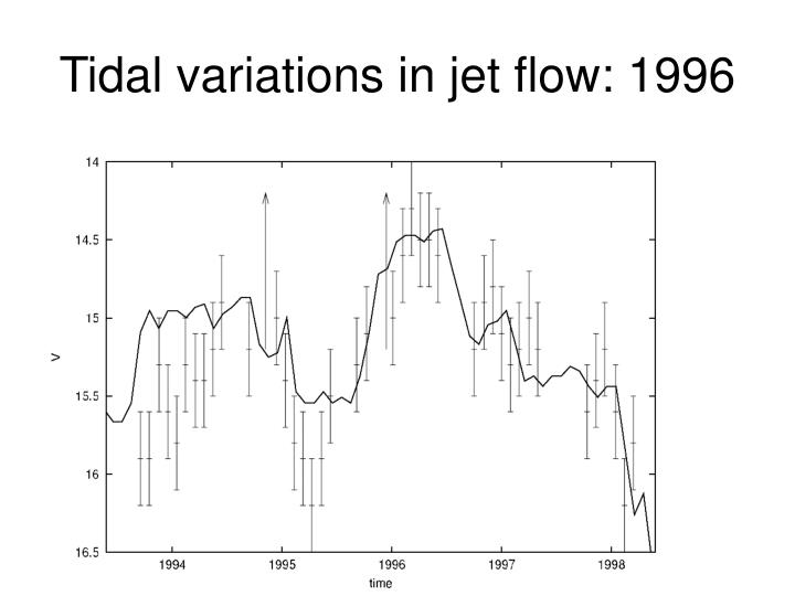 Tidal variations in jet flow: 1996