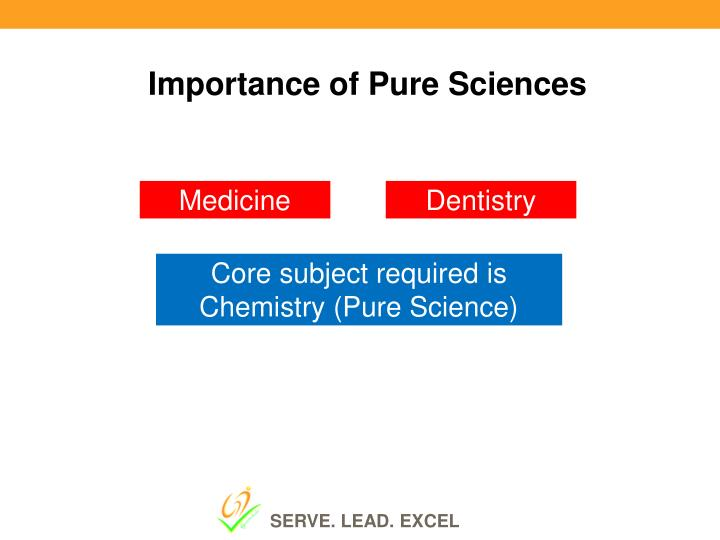 Importance of Pure Sciences