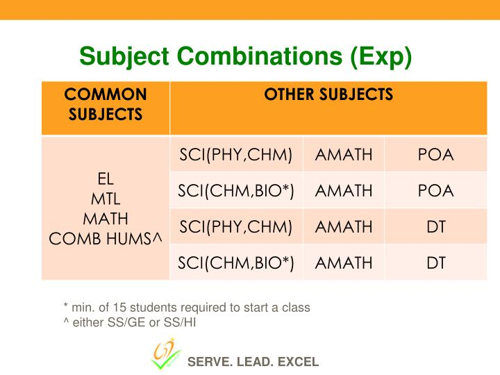 Subject Combinations (Exp)