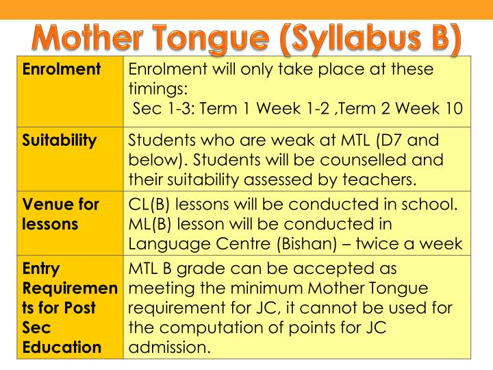 Mother Tongue (Syllabus B)