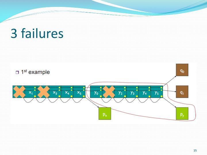 3 failures