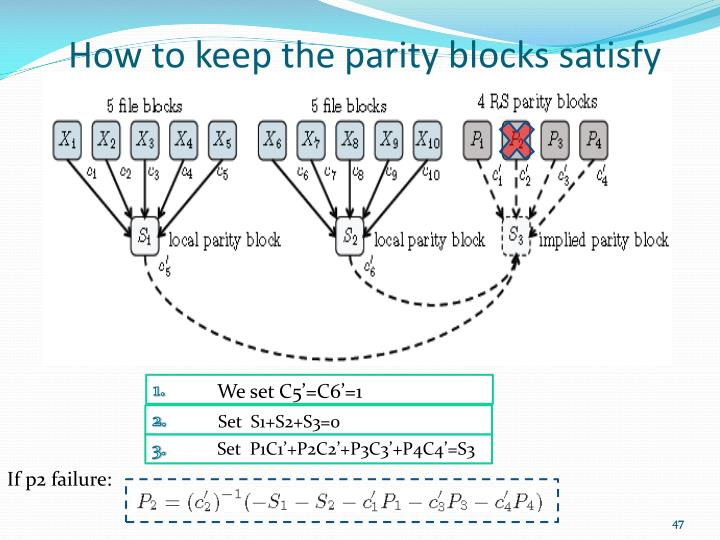 How to keep the parity blocks satisfy