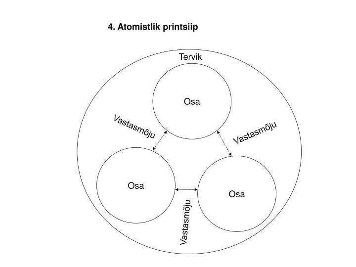 4. Atomistlik printsiip