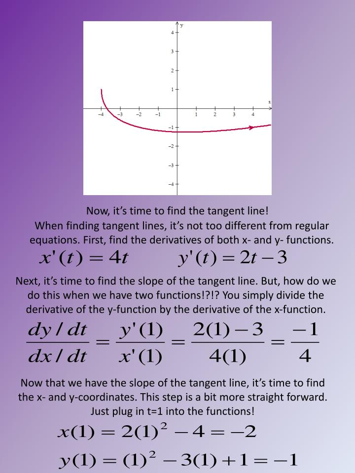 Now, it's time to find the tangent line!