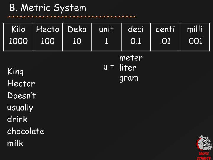 B. Metric System