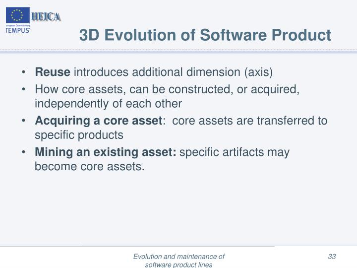 3D Evolution of Software Product