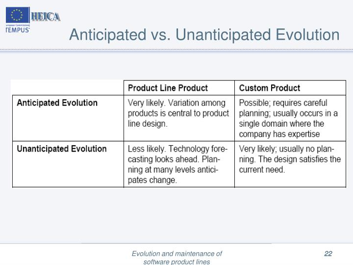 Anticipated vs. Unanticipated Evolution