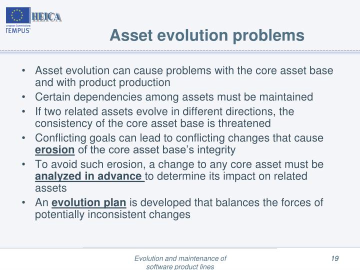 Asset evolution problems