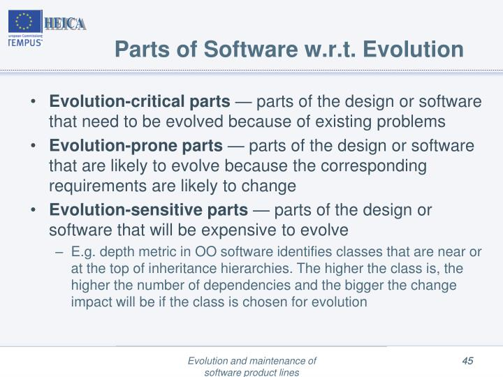 Parts of Software w.r.t