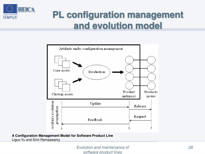 PL configuration management and evolution model