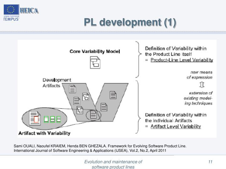 PL development (1)