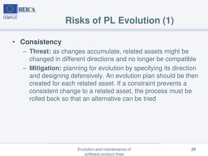 Risks of PL Evolution (1)