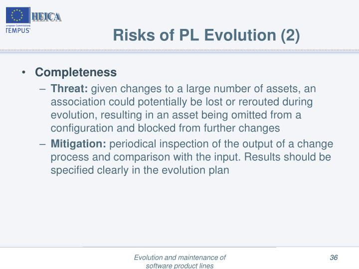 Risks of PL Evolution (2)