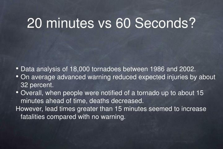 20 minutes vs 60 Seconds?