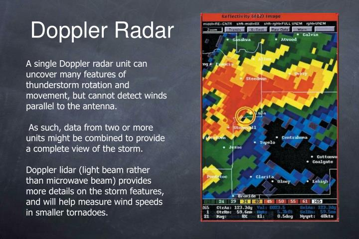 A single Doppler radar unit can uncover many features of thunderstorm rotation and movement, but cannot detect winds parallel to the antenna.
