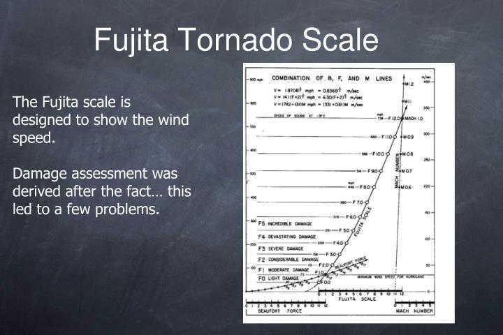 Fujita Tornado Scale