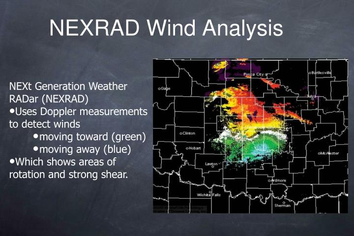 NEXRAD Wind Analysis