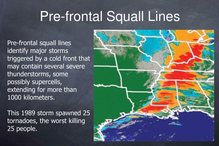 Pre-frontal Squall Lines