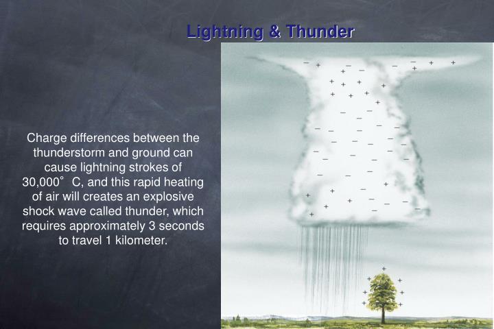Lightning & Thunder