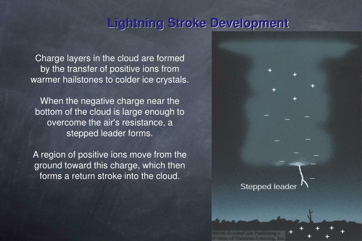 Lightning Stroke Development