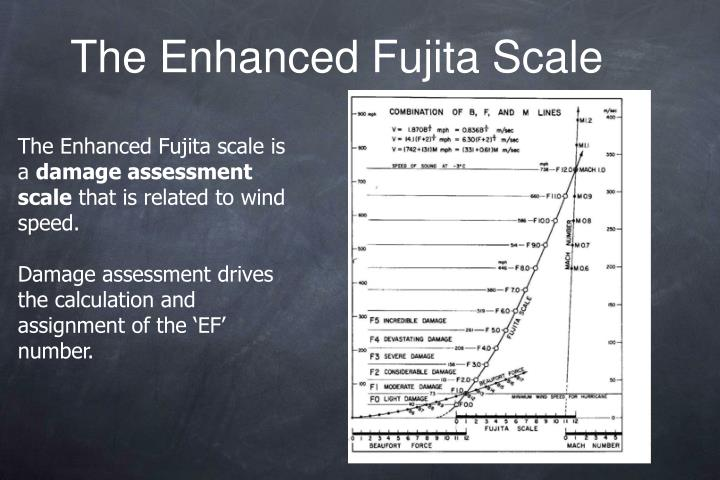 The Enhanced Fujita Scale