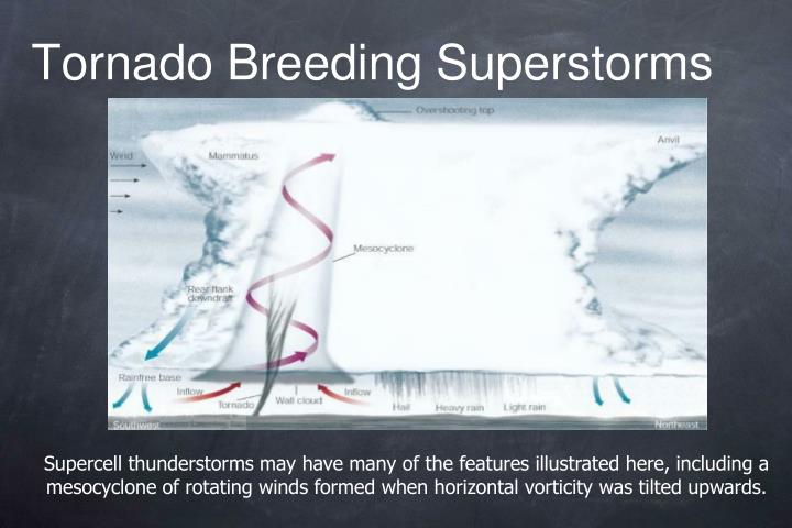 Tornado Breeding Superstorms