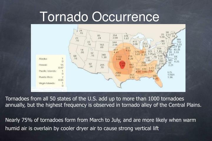 Tornado Occurrence