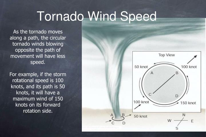 Tornado Wind Speed
