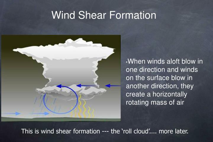 Wind Shear Formation