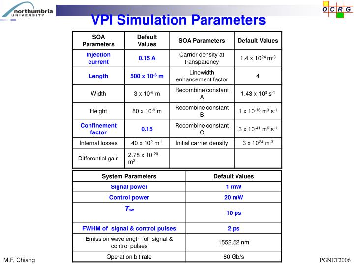 VPI Simulation Parameters