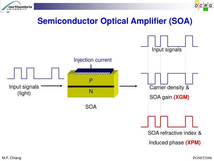 Semiconductor Optical Amplifier (SOA)