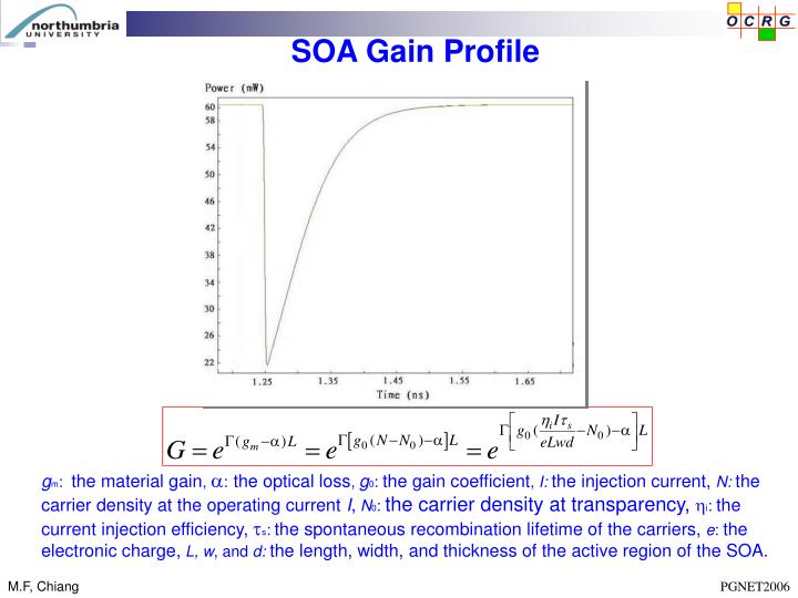 SOA Gain Profile