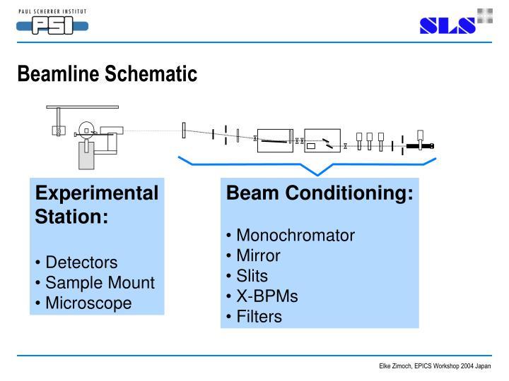 Beamline Schematic