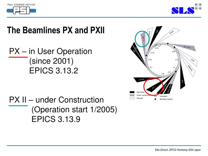 The beamlines px and pxii