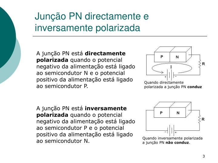 Quando directamente polarizada a junção PN