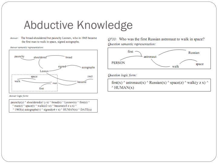 Abductive Knowledge