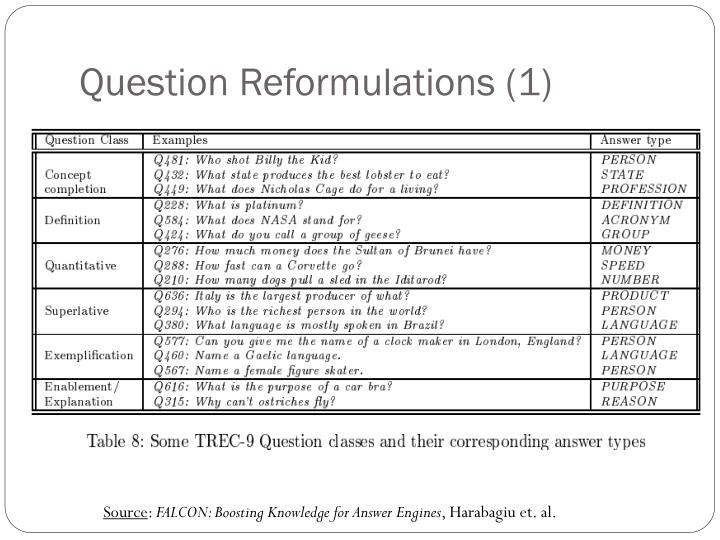 Question Reformulations (1)