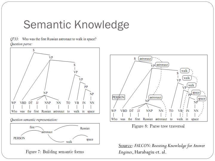 Semantic Knowledge