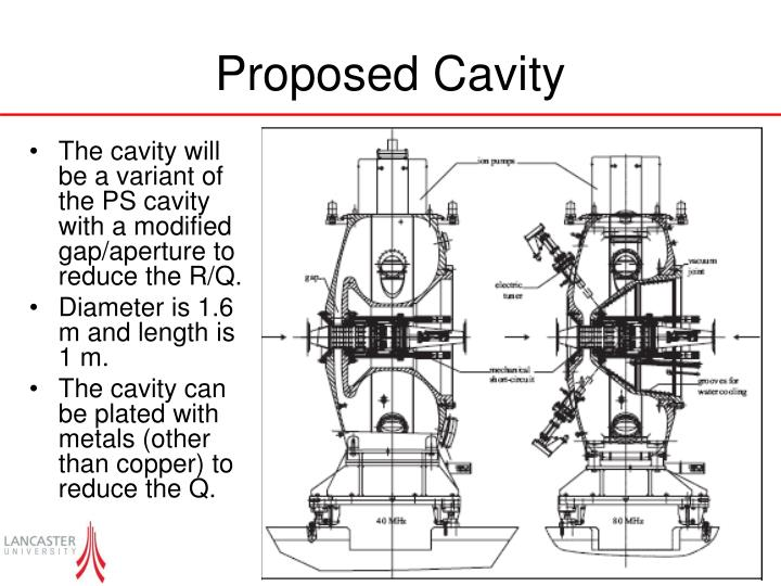 Proposed Cavity