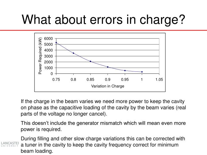 What about errors in charge?