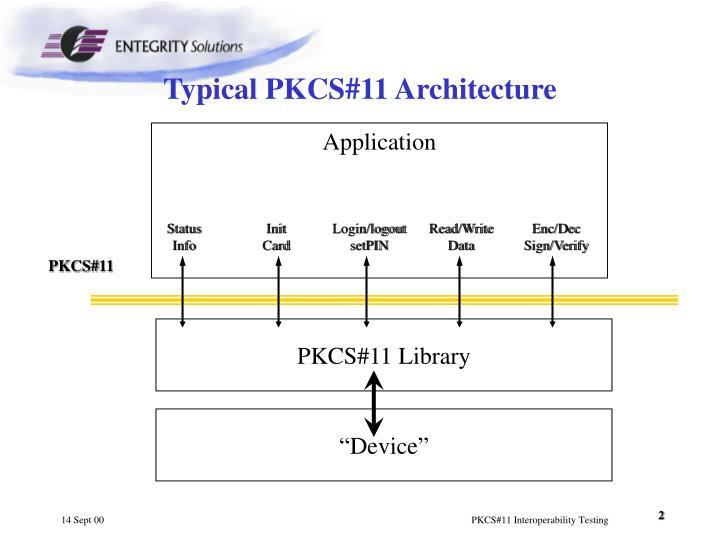 Typical PKCS#11 Architecture