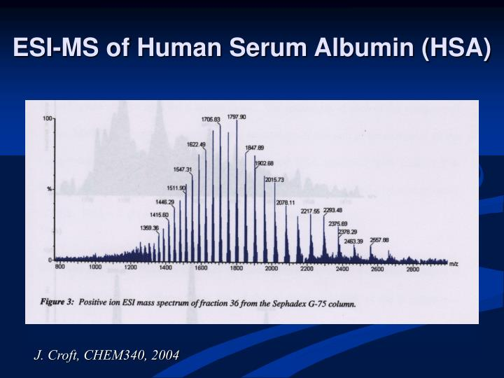 ESI-MS of Human Serum Albumin (HSA)