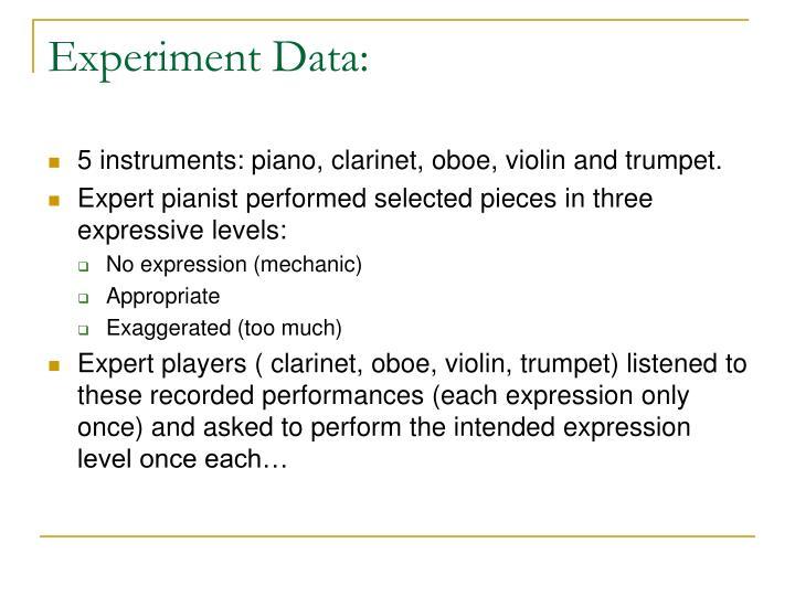 Experiment Data: