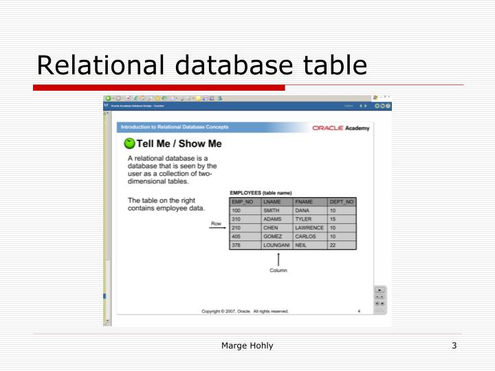Relational database table