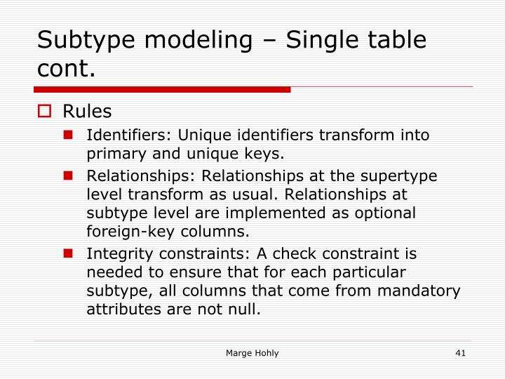 Subtype modeling – Single table cont.