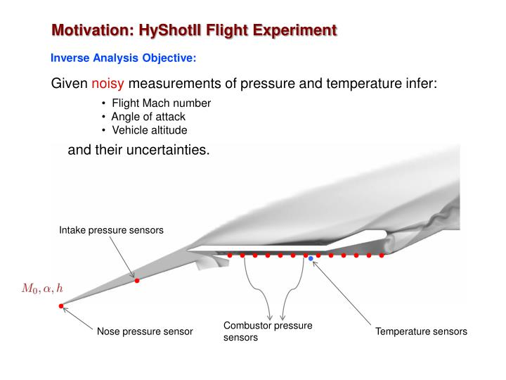 Motivation: HyShotII Flight Experiment